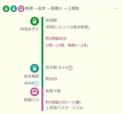 東京から上高地への行き方