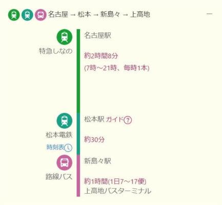 大阪から上高地への行き方